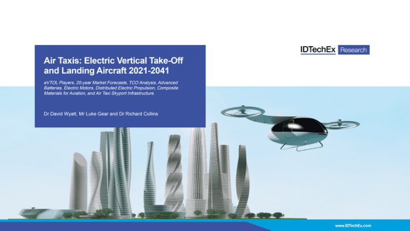 Αεροταξί: Η αγορά ηλεκτροκίνητων α/φών κάθετης αποπροσγείωσης (eVTOL) για την επόμενη 20ετία