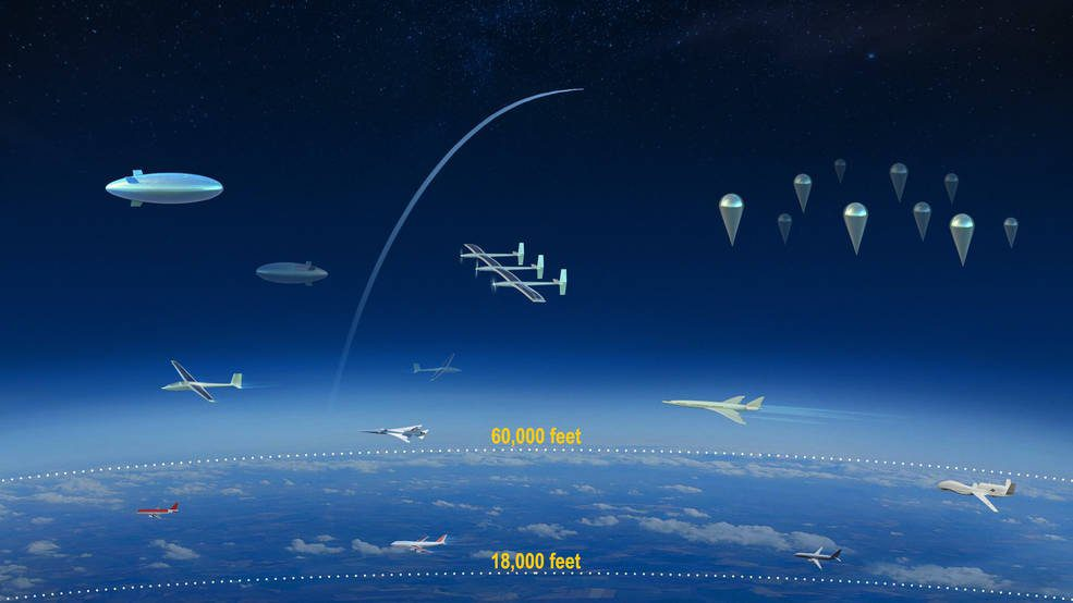 Air Mobility Vision to Stratospheric Heights