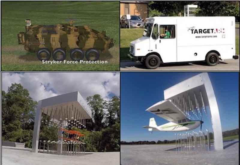 Target Arm: ΕΚΤΟΞΕΥΣΗ ΤΩΝ Drones, ΑΠΟ ΟΠΟΙΟΔΗΠΟΤΕ ΚΙΝΟΥΜΕΝΟ ΟΧΗΜΑ, ΦΟΡΤΗΓΟ, ΤΡΕΝΟ, ΠΛΟΙΟ ή ΑΕΡΟΠΛΑΝΟ